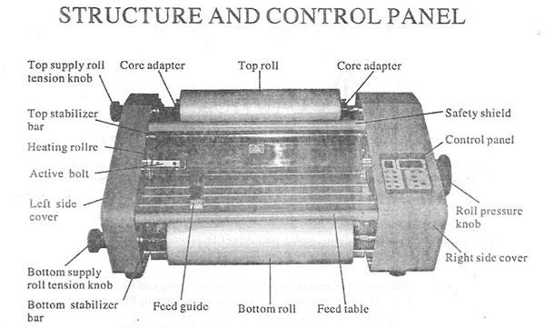 เครื่องเคลือบพลาสติกร้อนเย็นแบบม้วน, เครื่องเคลือบร้อนเย็น, เครื่องเคลือบสองหน้า, เครื่องเคลือบแบบม้วน, laminate machine, laminating, เครื่องเคลือบพลาสติก, เครื่องเคลือบร้อนเย็นแบบม้วน, เครื่องเคลือบร้อน, เครื่องเคลือบเย็น, เครื่องเคลือบแบบม้วน, laminate