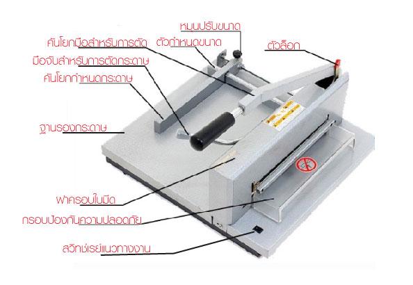เครื่องตัดกระดาษระบบมือโยก รุ่นใหม่, ขาย ขายเครื่องตัดกระดาษมือโยก ,เครื่องตัดกระดาษ a4 แบบมือโยก, เครื่องตัดกระดาษ แบบมือโยก-เครื่องตัดกระดาษ แบบมือโยก ขนาดเล็ก, เครื่องตัดกระดาษมือโยก ขนาด เอ4 เครื่องตัดกระดาษ, เครื่องตัดกระดาษมือโยก ขนาด เอ3 เครื่องตัดกระดาษ, เครื่องตัดกระดาษ - ตัดระบบมือโยก - ตัดได้ขนาด, จำหน่ายเครื่องตัดกระดาษไฟฟ้า,  เครื่องตัดกระดาษชนิดมือ, ขายเครื่องตัดกระดาษมือโยก จากผู้นำเข้า