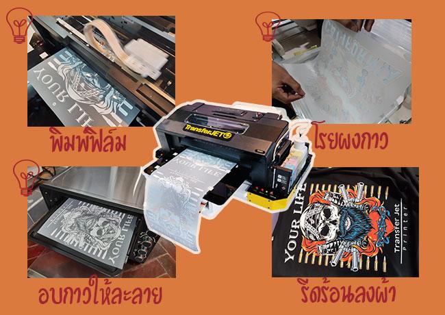 DTF-สกรีนเสื้อ-เครื่องสกรีนเสื้อทรานเฟอร์ฟิล์ม-หลักการการทำงาน