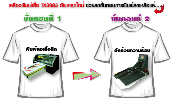 เครื่องพิมพ์เสื้อ, เครื่องพิมพ์เสื้อยืด, เครื่องพิมพ์เสื้อ inkjet, พิมพ์เสื้อ, พิมพ์เสื้อยืด, พิมพ์เสื้อจากคอม, พิมพ์เสื้อยืดจากคอม,เครื่องปริ้นเสื้อ, เครื่องปริ๊นเสื้อ, เครื่องปริ้นภาพลงเสื้อยืด, เครื่องพิมพ์ภาพลงเสื้อ, เครื่องพิมพ์ภาพลงเสื้อยืด, เครื่องปริ้นภาพลงเสื้อ,เครื่องปริ้นรูปลงเสื้อ, พิมพ์ภาพบนเสื้อ, พิมพ์ภาพลงเสื้อ, พิมพ์ภาพลงเสื้อยืด, เครื่องปริ้นเสื้อยืด, เครื่องพิมพ์แผ่นปริ้น,เครื่องพิมพ์แผ่นPCB, พิมพ์PCB ,ทำPCB , ทำแผ่นปริ้น  ,นวัตกรรม  ,เทคโนโลยี  , innovation ,ปริ้นเสื้อ, t shirt printer, t-shirt printer,tshirt printer, t shirt transfer, t-shirt tranfer, tshirt tranfer, ทีเชิ้ตทรานเฟอร์, เครื่องสกรีนเสื้อ, เครื่องสกรีนเสื้อยืด,เครื่องสกรีนเสื้อยืดมือสอง, เครื่องสกรีนเสื้อยืดราคาถูก, เครื่องสกรีนเสื้อยืด ราคา, เครื่องสกรีนเสื้อราคาถูกเครื่องพิมพ์เสื้อยืด,เครื่องพิมพ์เสื้อ,สกรีนเสื้อ,สกรีนเสื้อยืด,เครื่อง สกรีน,เครื่องสกรีนเสื้อ,เครื่องสกรีนเสื้อยืด,tshirt printer,t-shirt printer,t shirt printer,tshirt inkjet printer,t-shirt inkjet printer,t shirt inkjet printer,silk screen,tshirt silk screen,t-shirt silk screen,t shirt silk screen,digital printer,digital tshirt printer,digital t-shirt printer,digital t shirt printer,dtg printer,dtg tshirt printer,tshirt dtg printe