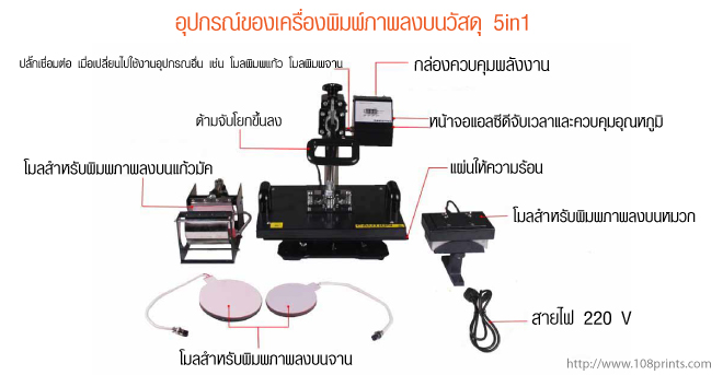 เครื่องพิมพ์บนวัสดุ, เครื่องสกรีนบนวัสดุ, ขายเครื่องพิมพ์เคส, สกรีนเคส, เคสมือถือ,เครื่อง ป ริ้น ภาพ ลง เสื้อ, เคสสกรีน, สกรีนรูปลงเสื้อ, เครื่องสกรีนแก้ว ราคา, ขายเครื่องพิมพ์, พิมพ์รูปลงเสื้อ, พิมพ์แก้ว, ขายเครื่องสกรีนแก้ว, การพิมพ์สกรีน, แก้วพิมพ์ลาย, ธุรกิจเครื่องพิมพ์ภาพลงวัสดุ,อยากขายเคสมือถือ, การสกรีนแก้ว, เครื่องสกรีนแผ่น, เครื่องปริ้นลายเสื้อ, พิมพ์รูปลงแก้ว, เครื่อง screen เสื้อ, สกรีนจาน,ธุรกิจพิมพ์เสื้อ