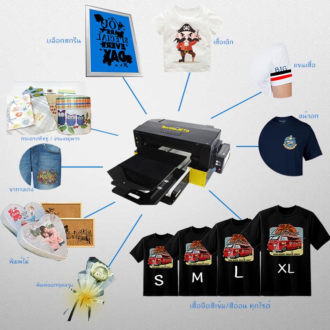 เครื่องสกรีนเสื้อยืดทำอะไรได้บ้าง ,เครื่องพิมพ์เสื้อยืด,เครื่องสกรีนแก้ว,เครื่องสกรีน,เครื่องสกรีนเสื้อยืด,สกรีนเสื้อเอง,เสื้อยืดสกรี