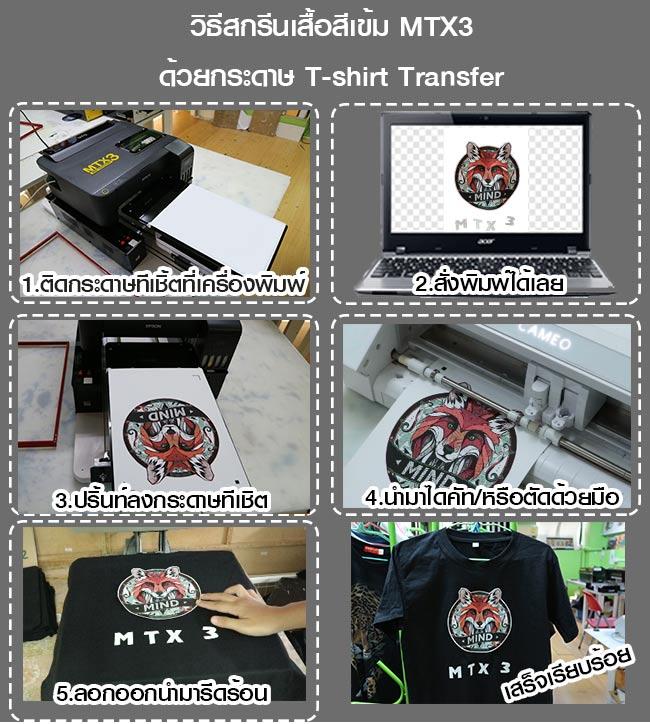 กระดาษทีเชิตทรานเฟอร์-เสื้อสีเข้ม-MTX3