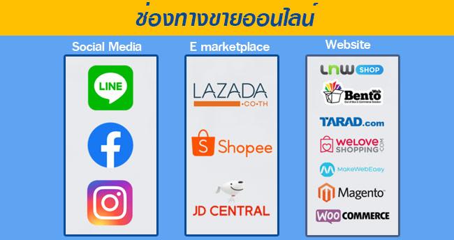 ช่องทางการขายออนไลน์-ขายของออนไลน์