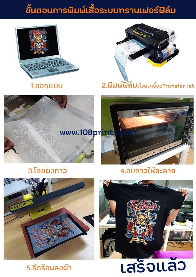 ขั้นตอนการทำdtf-เครื่องพิมพ์เสื้อระบบทรานเฟอร์ฟิล์ม