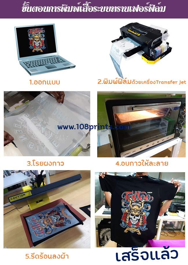 เครื่องพิมพ์เสื้อ-วิธีการพิมพ์เสื้อ-ขั้นตอนการสกรีนเสื้อ