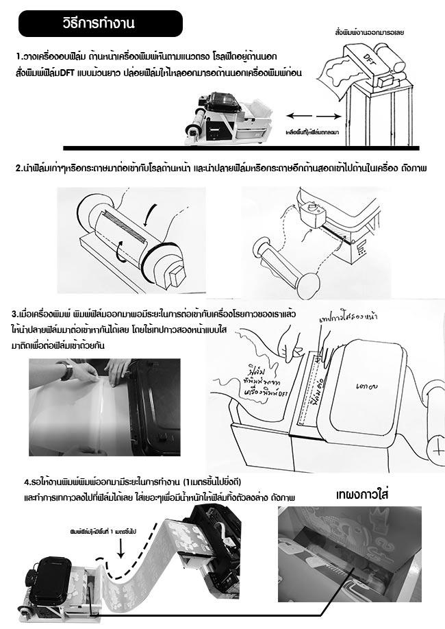 วิธีการใช้งานเครื่องโรยกาว-DFT