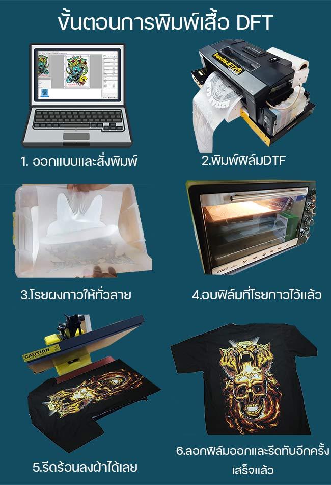 วิธีการพิมพ์เสื้อ-DTF