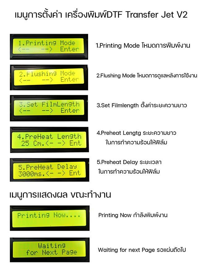 เครื่องพิมพ์ทรานเฟอร์เจ็ท2-DTF