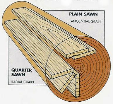 M.Laghus Luthieria - Salvador - Página 5 Wood-flooring-plain-sawn_clip_image001