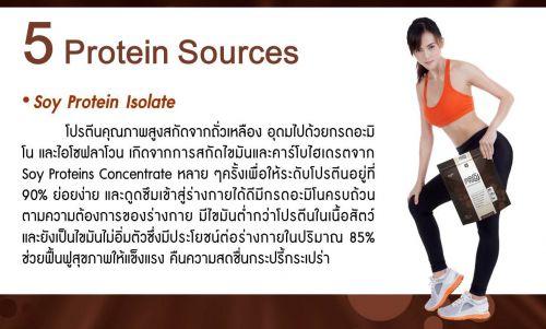 soy protein isolate โปรตีนคุณภาพสูงสกัดจากถั่วเหลือง ไขมันต่ำกว่าโปรตีนเนื้อสัตว์ เป็นไขมันอิ่มตัว