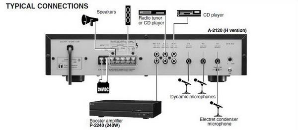 แบบการต่อระบบเสียง TOA A-2030