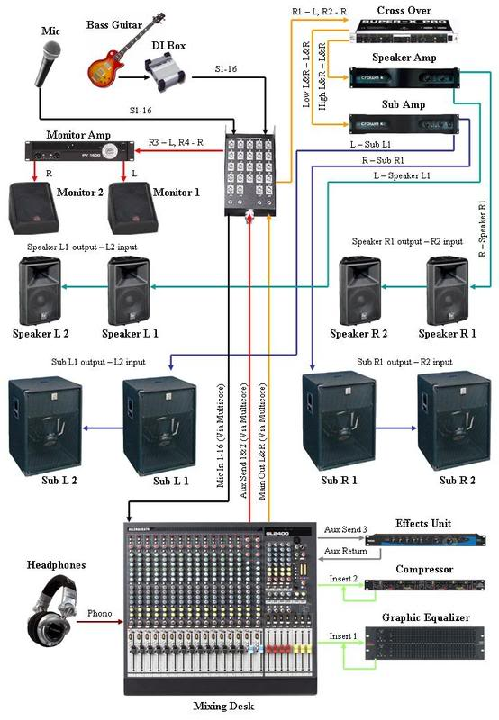 Iphone 5 Speaker Dock moreover 2008 Hhr Wiring Diagram together with 2003 Chevrolet Impala Wiring Diagram besides Toyota Tundra 2013 Engine Wiring Diagrams Free also Car Headlight Wiring Harness Diagram. on bosch stereo wiring
