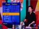 รายการวไรท์ตี้ จากทีวีไทยช่อง9