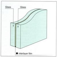 laminated Glass กระจกลามิเนต