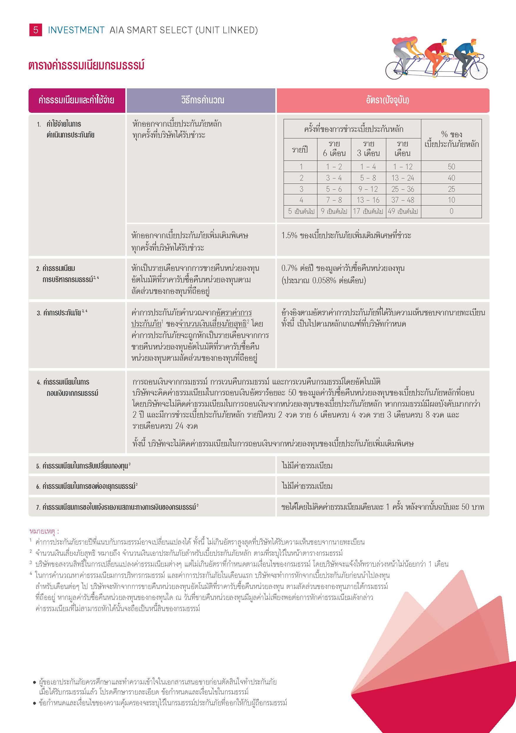 SmartSelect5