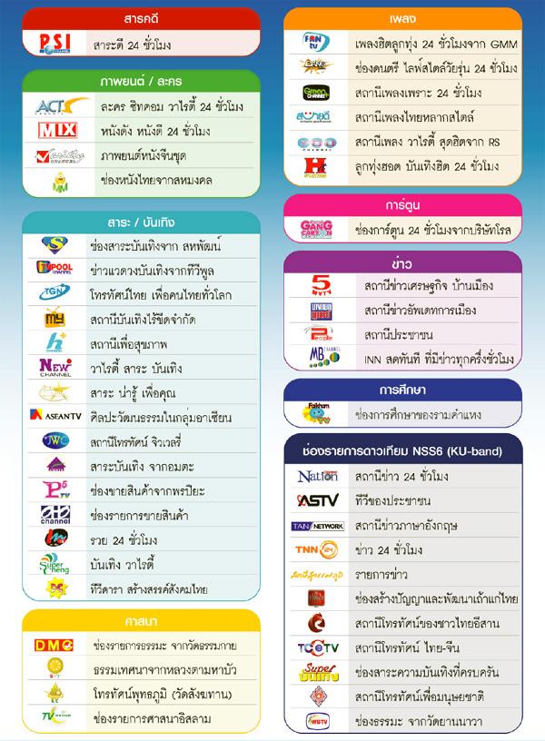 ช่องรายการ Thaicom 5 & NSS 6