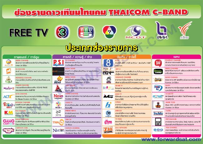 ช่องรายการ Free TV จากดาวเทียมไทยคม C-Band
