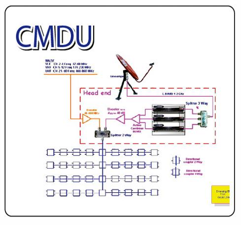 Cable Truevision (CMDU)