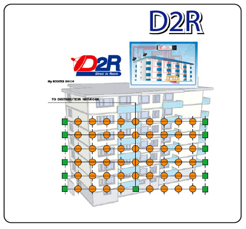 D2R Direct to Room