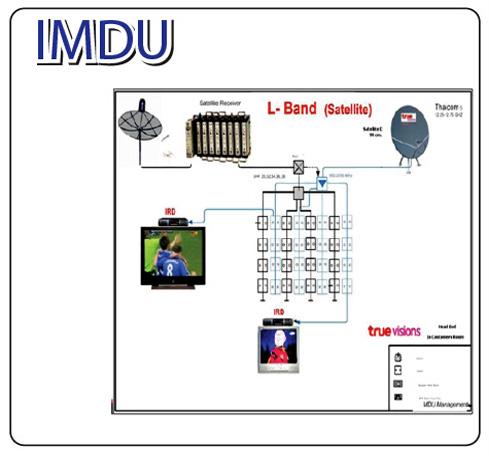 Truevision IMDU
