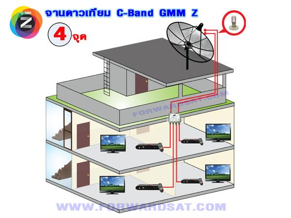 ติดตั้งจานดาวเทียม GMM Z แยก 4 จุดอิสระ