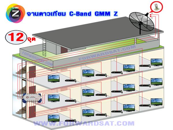 ติดตั้งจาน GMM Z  ,แยกจุดรับชม 12 จุด อิสระ