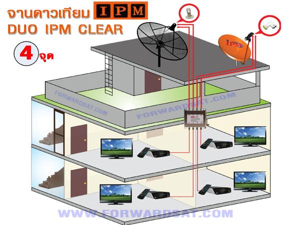 จานดาวเทียม DUO IPM CLEAR 4 จุด