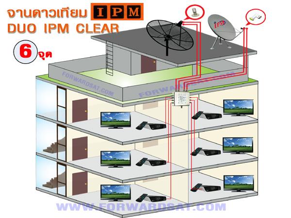 จานดาวเทียม DUO IPM CLEAR 6 จุด