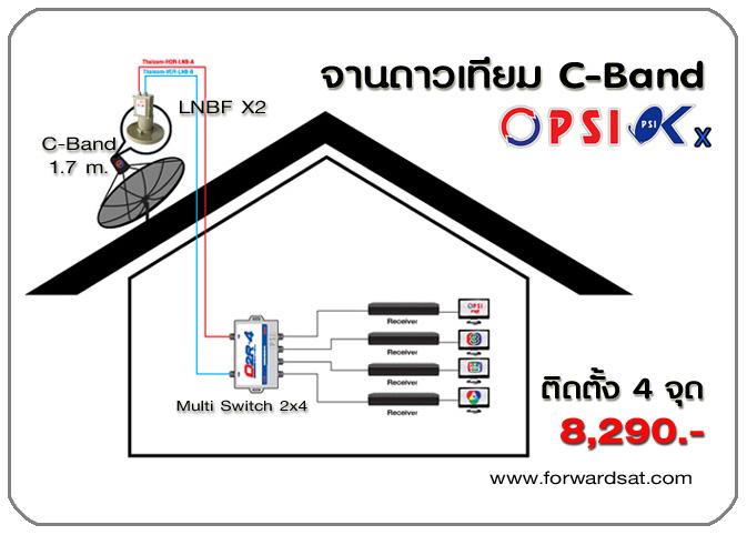 ชุดจานดาวเทียม C-Band PSI OKX ติดตั้ง 4 จุุดแยกดูอิสระ 8,290 บาท