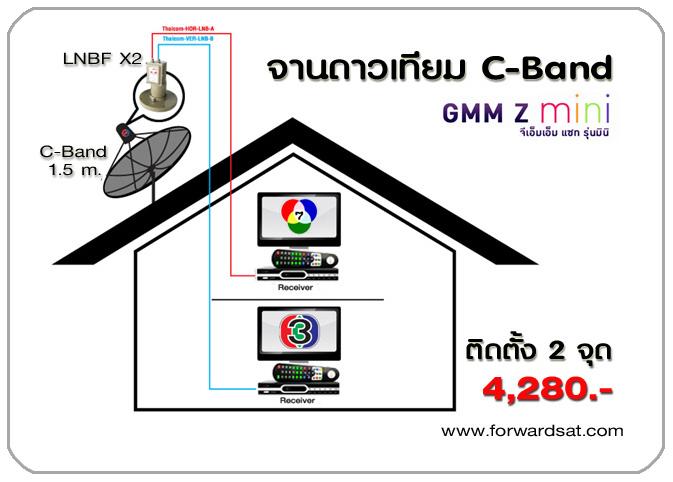 ชุดจานดาวเทียม C-Band ยี่ห้อ GMMZ รุ่น Mimi, GMMZ Mini