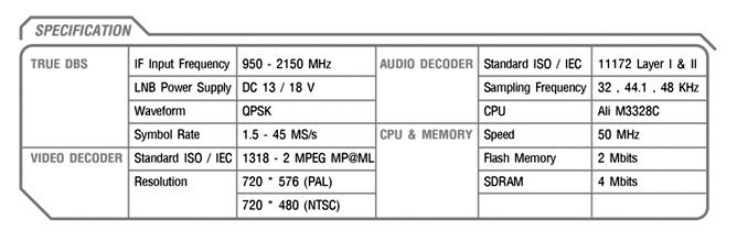 Specification MBOX 10, MTEX, MATV, ระบบทีวีรวม