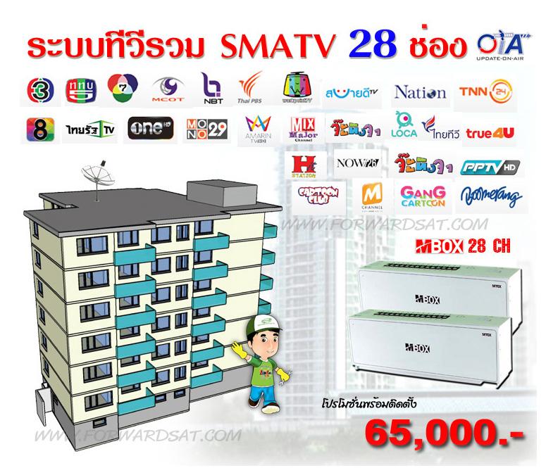 MBOX 28, MATV, ระบบทีวีรวม, ระบบทีวีคอนโด, ทีวีหอพัก, ระบบทีวีอพาร์ทเม้นท์, ระบบทีวีรีสอร์ท, แก้ปัญหาทีวีไม่ชัด