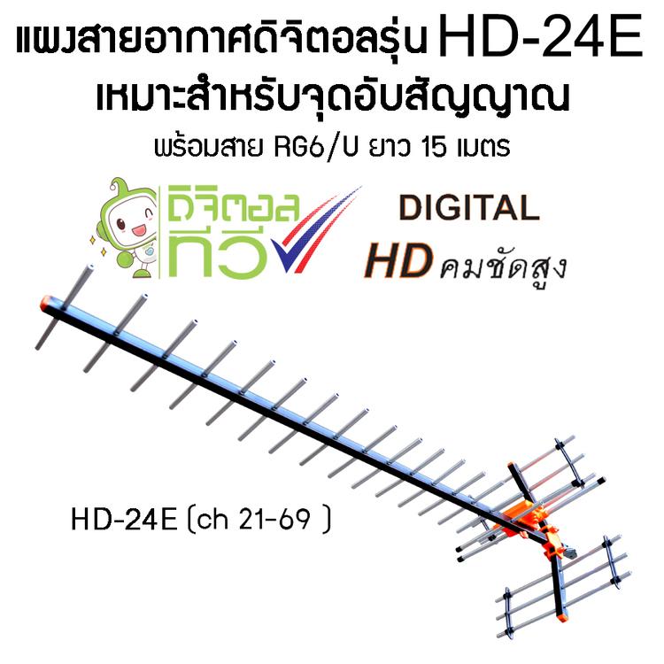 แผงสายอากาศดิจิตอลทีวี, Digital TV, ติดตั้งเสาอากาศดิจิตอลทีวี, ระบบดิจิตอลทีวี, ระบบทีวีรวม