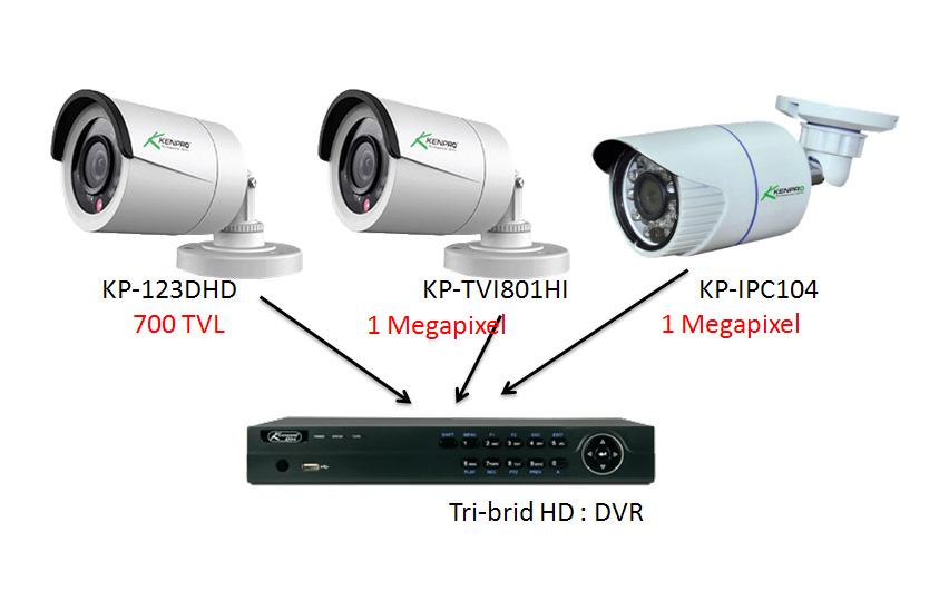 HD-TVI Kenpro