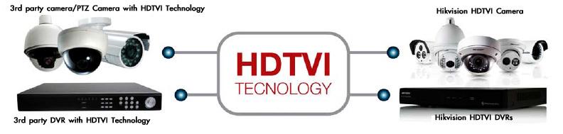 HDTVI CCTV