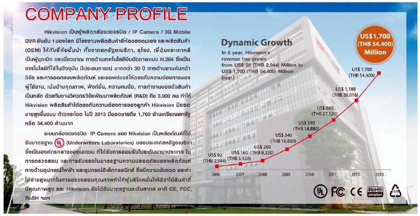 HIKVISION Company Profile
