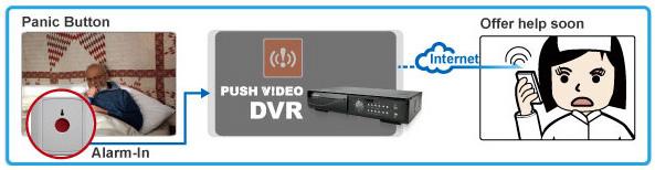 ติดตั้งกล้องวงจรปิด AVTECH ระบบ Push Alarm กับ ปุ่มกดขอความช่วยเหลือ