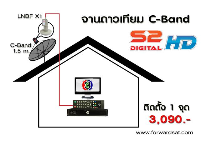ชุดจานดาวเทียม C-Band PSI S2 Digital HD