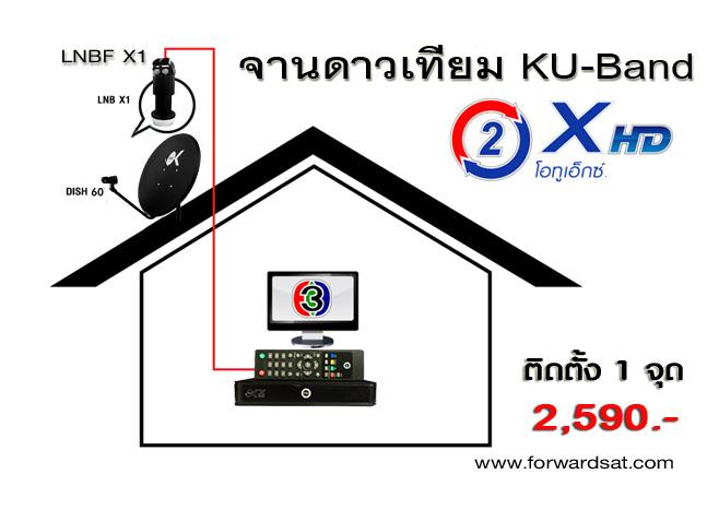 ชุดจานดาวเทียม PSI KU-Band รุ่น O2x HD
