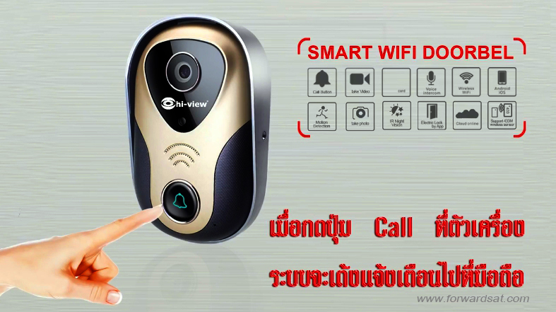 Smart Home Hiview WiFi Smart Video Door Phone