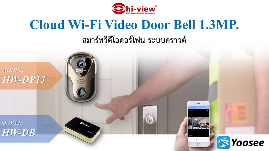 กริ่งประตูบ้านพร้อมกล้องวงจรปิด Smart Wifi Doorbell