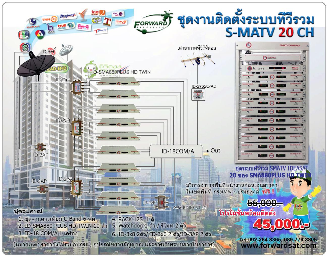 ชุดงานระบบทีวีรวม MATV IDEASAT 20 ช่อง ID-SMA 880 Plus HD TWIN 20 ช่อง
