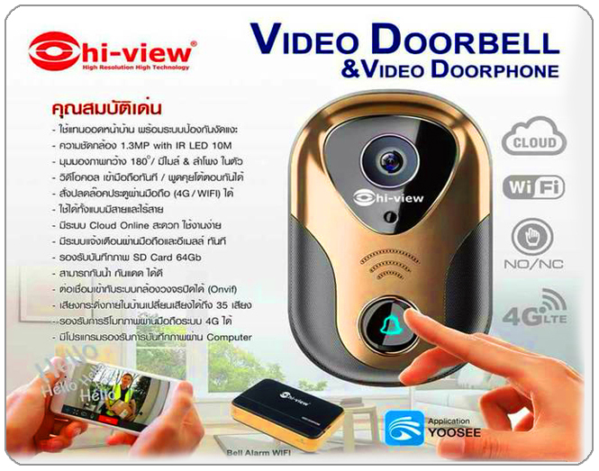 Video Doorbell Hiview