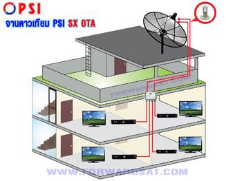 จานดาวเทียม PSI SX OTA