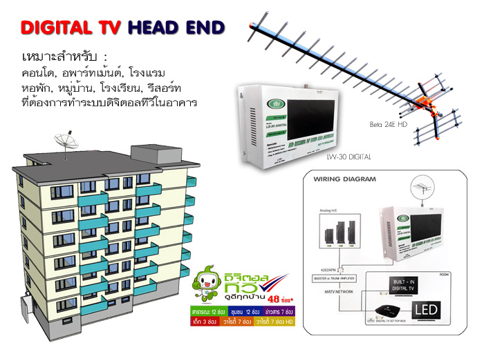 ติดตั้งระบบดิจิตอลทีวี ภายในอาคาร