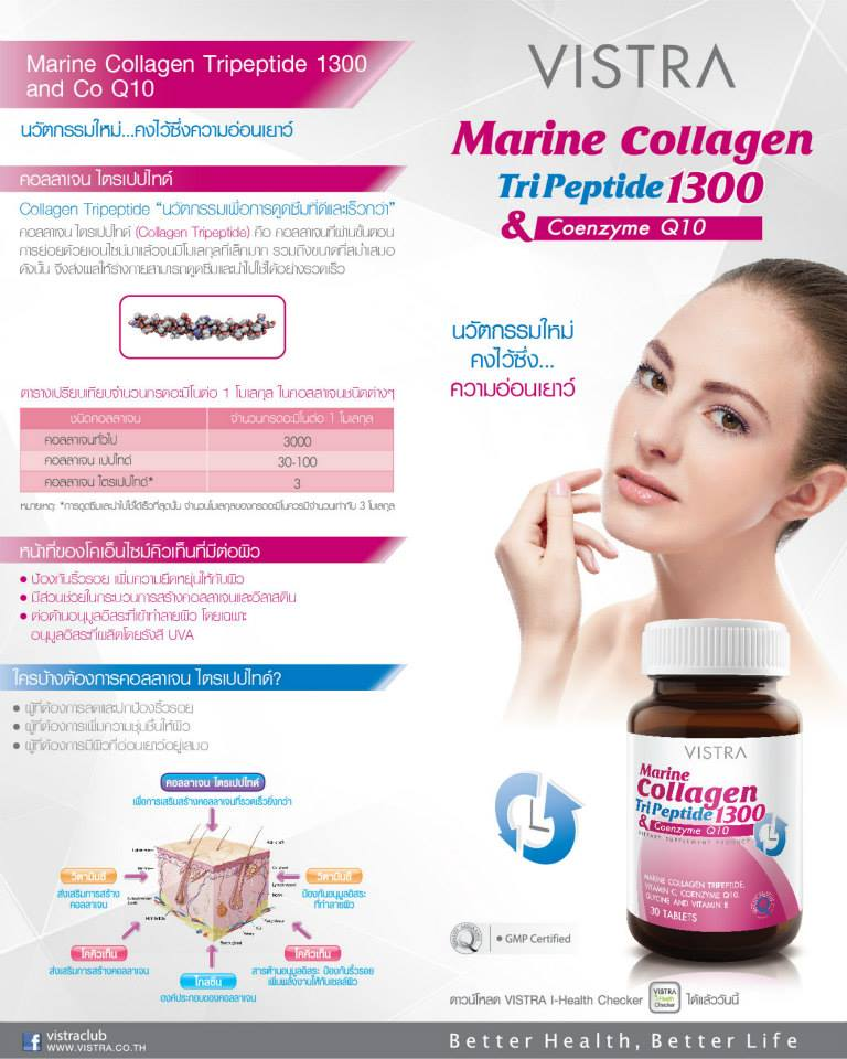 Review vistra collagen