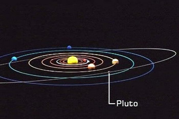 Horauranian_Pluto Orbit