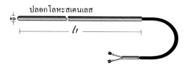 Thermocouple&RTD type J,K,R,S,T,E,RTD