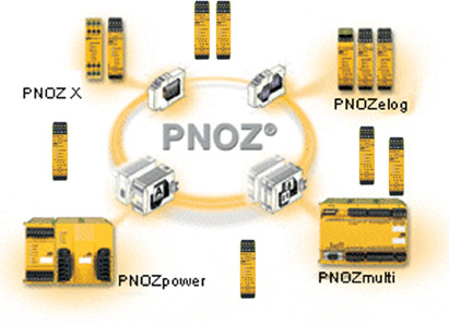 PILZ EMERGENCY SAFETY RELAY